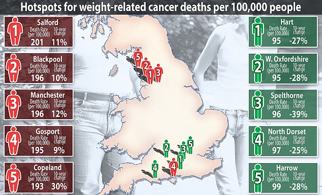 wieght-related cancer hotspots